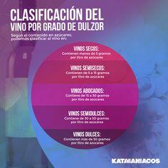 La clasificación del vino por su grado de dulzor: esto aplica para los vinos tranquilos sin Denominación de Origen.