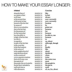 English Model Essays College Life Essay How To Make Your Essays Longer Health And Fitness Essays also General English Essays  Best College Life Images In   College Tips School Tips  Thesis For An Essay