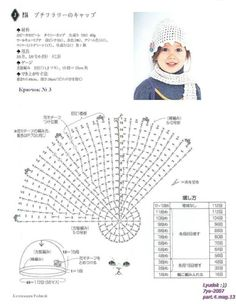 Crochet hat and scarf pattern.