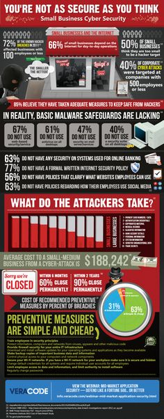 Small Business Cyber Security Infographic: Not as secure as you think - http://www.nightlionsecurity.com/blog/news/2012/11/small-business-cyber-security-infographic-not-as-secure-as-you-think/