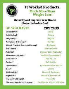 All the products are natural ingredients! I can tell you from my own personal use - IT WORKS! INFO  http://lesaitworksbodywraps.com/