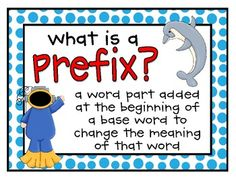 31 Prefix and Suffix Mini Posters with Definitions (OceanTheme) Free
