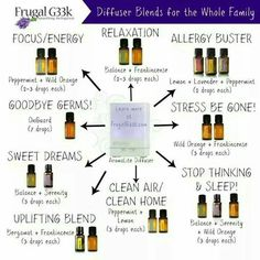 Essential Oil for diffusers