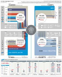 국가 자원이 대기업에 집중되는 4가지 방식에 관한 인포그래픽