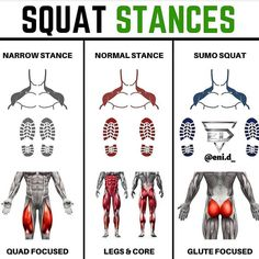 Dialing in Your Squat: Stance, Position & Movement - squat gym Gym Workout Tips, Weight Training Workouts, Butt Workout, At Home Workouts, Reto Fitness, Tips Fitness, Health Fitness, Fitness Facts, Fitness Memes