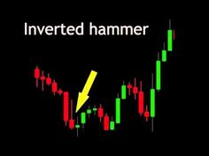 Simple Forex candlestick reversal patterns