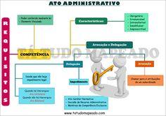ato administrativo - competência