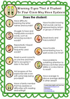 Helpful poster for classroom teachers to watch for signs of Dyslexia in their students. 1 in 5 students have dyslexia characteristics, so it is possible most clsrm teachers have a student that will show one or more of these dyslexic characteristics. Dyslexia Strategies, Teaching Strategies, Teaching Resources, Dyslexia Activities, Dyslexia Teaching, Dyslexia Signs Of, Teaching Ideas, Types Of Dyslexia, Cognitive Activities