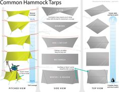 Camping tarps types for hammock camping Wilderness Survival, Camping Survival, Outdoor Survival, Camping Hacks, Camping Ideas, Camping Tools, Camping Stuff, Camping Tarp, Camping And Hiking