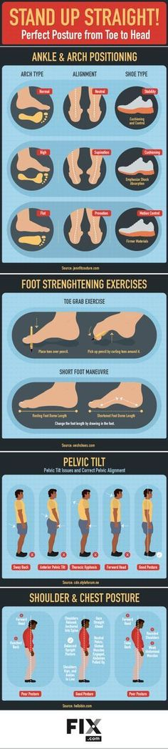 Improve Your Posture From Head to Toe   Fix.com