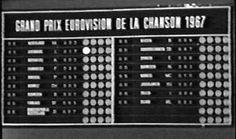 Eurovision Song Contest 1967 : scoreboard