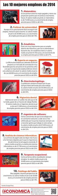Los mejores empleos de 2014 #infografia #infographic #empleo #orientacion