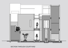twin courtyard house open floor plan house plans lakefront home kartchner homes beautiful twin homes rexburg community twin courtyard house open floor plan house plans lakefront home kartchner homes beautiful twin homes rexburg community House Layout Plans, House Layouts, Open Floor House Plans, Flat Roof House, Contemporary Architecture, Dubai Architecture, Lakefront Homes, Ground Floor Plan, Courtyard House