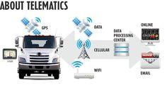 Telematics   TrackMatic