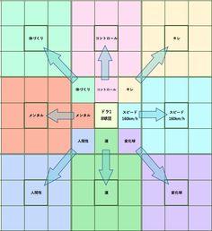 【マンダラチャートの使い方・書き方(テンプレ付)】大谷翔平も実践した目標達成シート「マンダラチャート」 6番目の画像