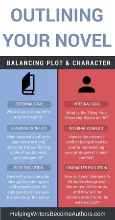 Balancing characters and the plot