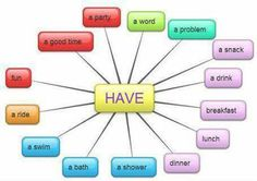 English vocabulary - COLLOCATIONS with HAVE