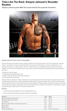 Dwayne Johnson - The Rock. Shoulder Workout.