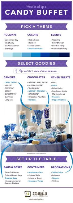 Candy Buffet~Mix 'em, match 'em or melt 'em. However you display your candy, it's a food bar that's sure to be a sweet success. Make your own candy treats or enjoy the sheer simplicity of setting out store-bought candy for an easy and instant party! Sweet Sixteen, Sweet 16 Parties, Grad Parties, Candy Buffet Tables, Food Buffet, Dessert Tables, Blue Candy Buffet, Lolly Buffet, Dessert Buffet