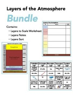 The Wright Ladies present the Layers of the Atmosphere Bundle. Get all three great resources at a discounted rate! Includes: notes, layers to scale, and sort. Enjoy and check out our other science bundles: Heat Transfer Bundle Plant and Animal Cell Bundle
