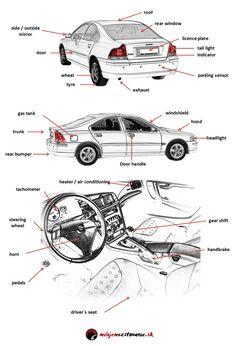 Car Parts Car Parts Vocabulary