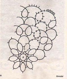 Il Chiacchierino di Antonella De Nittis: Pattern centrino semplice 1 - cestino frivolitè