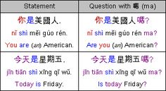 Chinese question example with ma