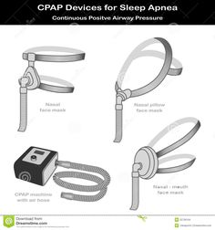 CPAP Machine Sleep Apnea Mask - See more sleep apnea tips at StopSnoringPlease.com