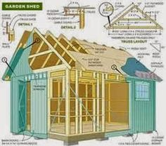 Provides plans for Garages and Outbuildings