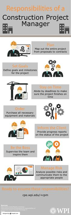 Infographic Most Amazing Construction Projects The ou0027jays - construction project manager job description