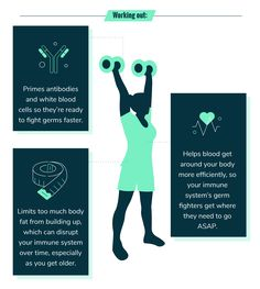 Tips for Exercise to Help Your Immune System Fight Colds & Flu Harvard Health, Strength Training Program, American Heart Association, Diabetes Management, Human Services, Muscle Groups, Regular Exercise, Injury Prevention, How To Better Yourself