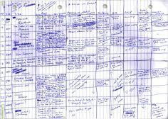 J.K. Rowling's Plot Spreadsheet