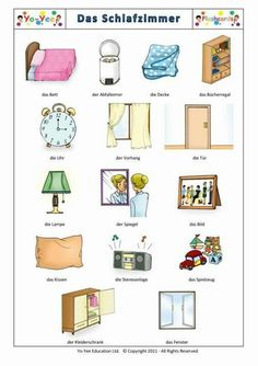 German vocabulary - Das Schlafzimmer / The bedroom German Grammar, German Words, Learn German, Learn English, Learn French, Learning Maps, Flashcards For Toddlers, German Resources, Deutsch Language