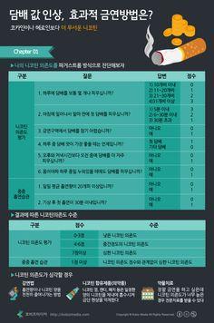 [korean] 담배 값 인상, 효과적인 금연방법은? chapter01