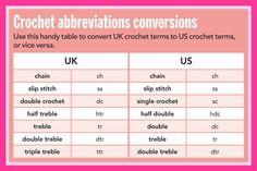 Crochet stitch conversion chart.