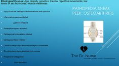Pathopedia: Including the patho of the disease, the signs/ symptoms you will see and the priority interventions. Muscle Weakness, Education Degree, Genetics, Trauma, Clinic, No Response, Author, School, Nursing