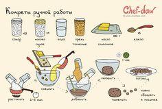 Конфеты ручной работы - chefdaw