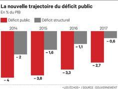 De nouvelles économies àtrouver pour 2016