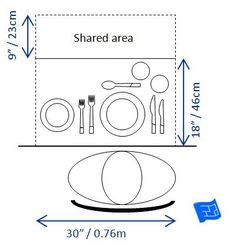 Ideal Dining Space Required For One Person Table Sizes Room