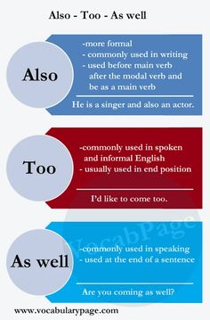 """""""Also, Too, As well"""" are synonyms, but they are used a bit differently. My English. Learn English Grammar, English Writing Skills, English Vocabulary Words, English Idioms, Learn English Words, English Phrases, English Language Learning, Teaching English, English Tips"""