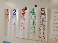 Number Combinations through Five - Handy chart!