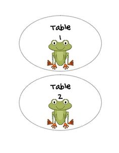 Do you have a frog theme in your classroom