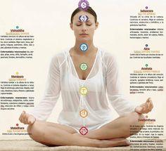 DESPERTAR DE LA KUNDALINI Y LA SALUD (8):Chakra sahasrara (sabiduria)[editar] El séptimo centro integra los seis anteriores con todas sus cualidades y aspectos. Representa el último escalón en la evolución de la conciencia humana. Igual que el chakra swadisthan, el chakra sahasrara da la percepción directa de la realidad, conseguida mediante la realización, a través del despertar espontáneo de la kundalini.