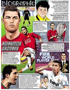 Biographic - Cristiano Ronaldo of Real Madrid. Ronaldo Juventus, Cristiano Ronaldo 7, Football Art, Football Players, Fifa, Shield Logo, Manchester United Football, Victoria Justice, Man United