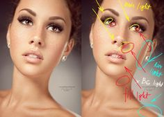 """How to """"Read"""" Light in Photography 