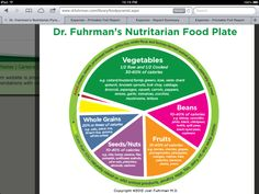 """Micro nutrient heavy diet from """"fat, sick and nearly dead"""" documentary"""