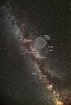 Sky view showing the position in the sky of KIC 8462852 in the portion of sky that Kepler observed (marked with the tiny boxes)The star is located in the constellation Cygnus. Nasa Images, Sky View, Meteor Shower, Space Telescope, Space Exploration, Stargazing, Science Nature, Cosmos, Galaxies