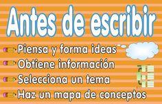 Writing Process Poster 2 Spanish version
