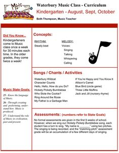 Beth's Music Notes: Kindergarten. Lesson plans, songs...GREAT!  I like how this is laid out.