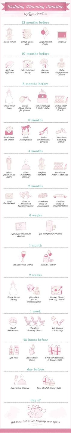 Wedding Planning Timeline. Some of these I would change, but it is a good guide